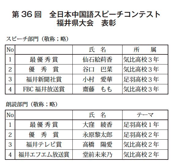 第36回 全日本中国語スピーチコンテスト