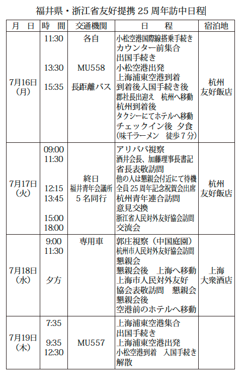 福井県・浙江省友好提携25周年訪中日程